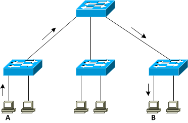 png 118 png 960 x 200 153 kb png layout image pals practice test pals