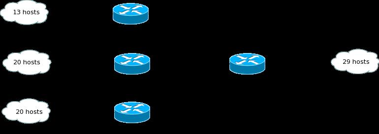 A Z Admin Networking Variable Length Subnet Masks Vlsm
